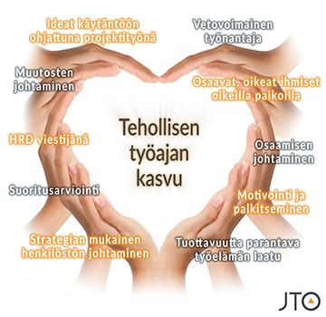 Tehollisen työajan kasvattaminen, infograafi | Johtamistaidon opisto JTO Henkilöstönkehittäjän koulutusohjelma