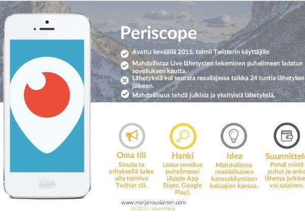 Periscope viestintä